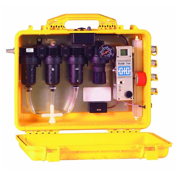 RAM 744 Portable Breathing Panel