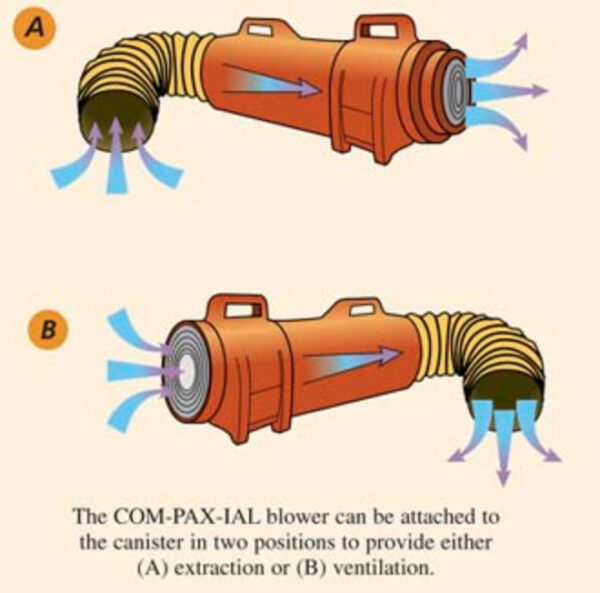 COM-pax-ial Blower diagram