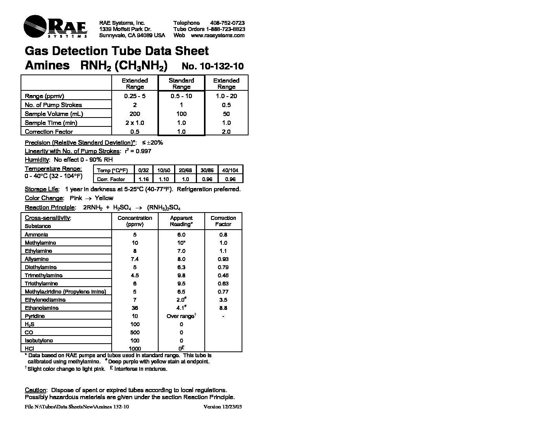Index of /wp-content/uploads/docs/RAE pdfs/tubes