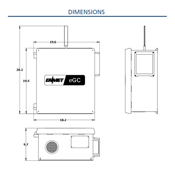 eGC Diagram