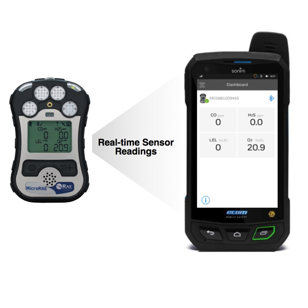 Safety Communicator with MicroRae Multi Gas Detector